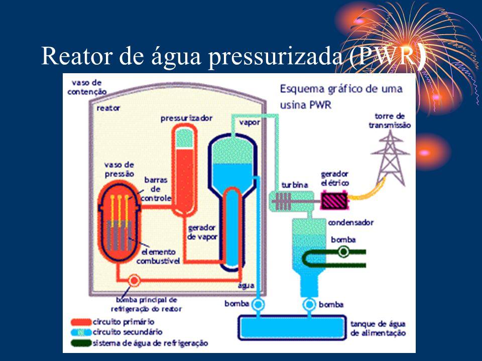 Reator de água pressurizada (PWR)