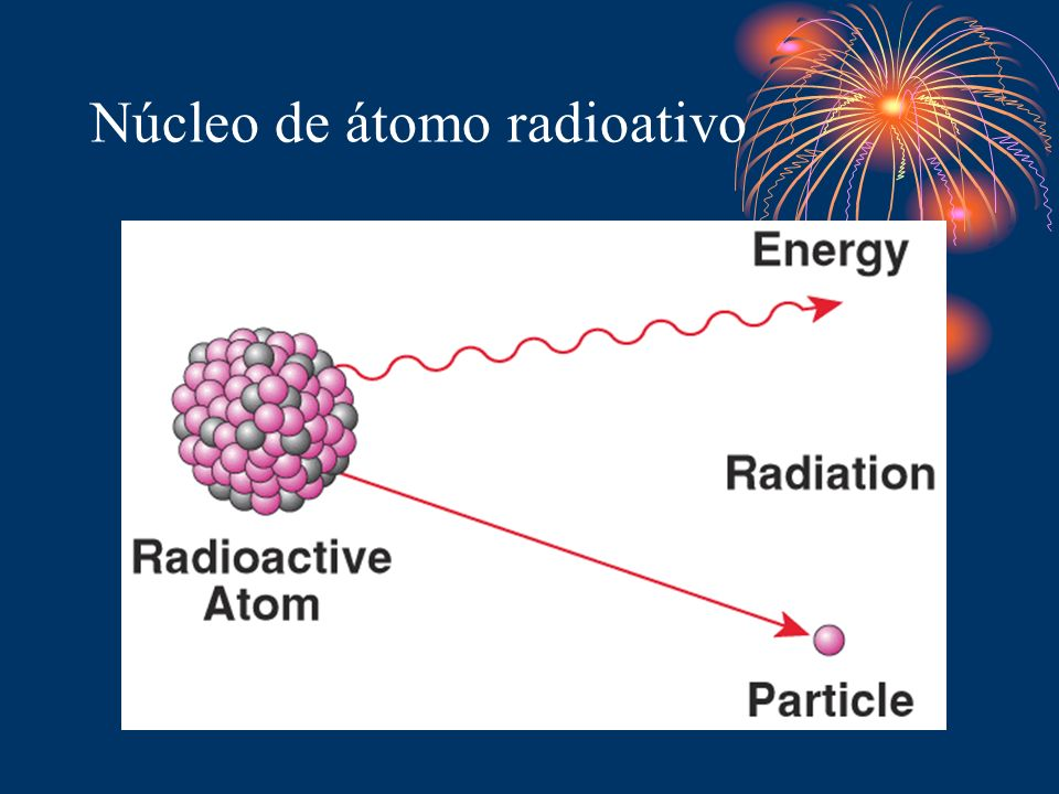 Núcleo de átomo radioativo
