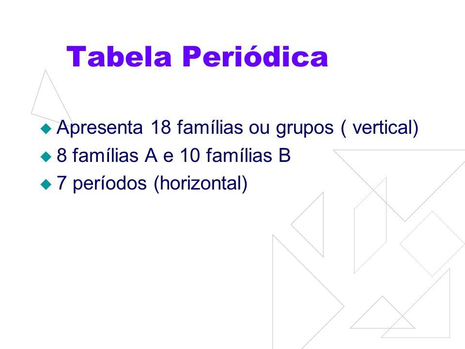 Tabela Periódica Apresenta 18 famílias ou grupos ( vertical)