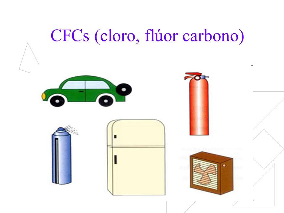 CFCs (cloro, flúor carbono)
