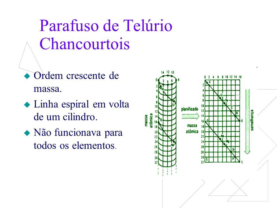 Parafuso de Telúrio Chancourtois