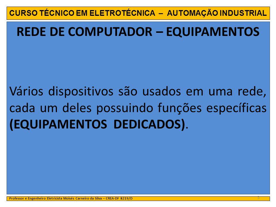 CURSO TÉCNICO EM ELETROTÉCNICA – AUTOMAÇÃO INDUSTRIAL