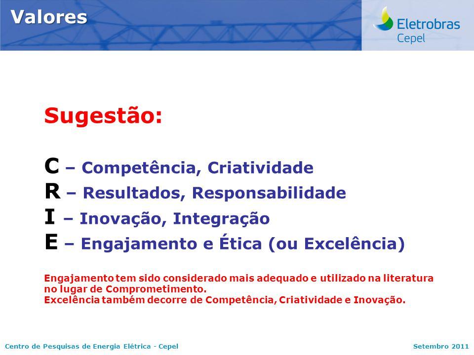 C – Competência, Criatividade R – Resultados, Responsabilidade
