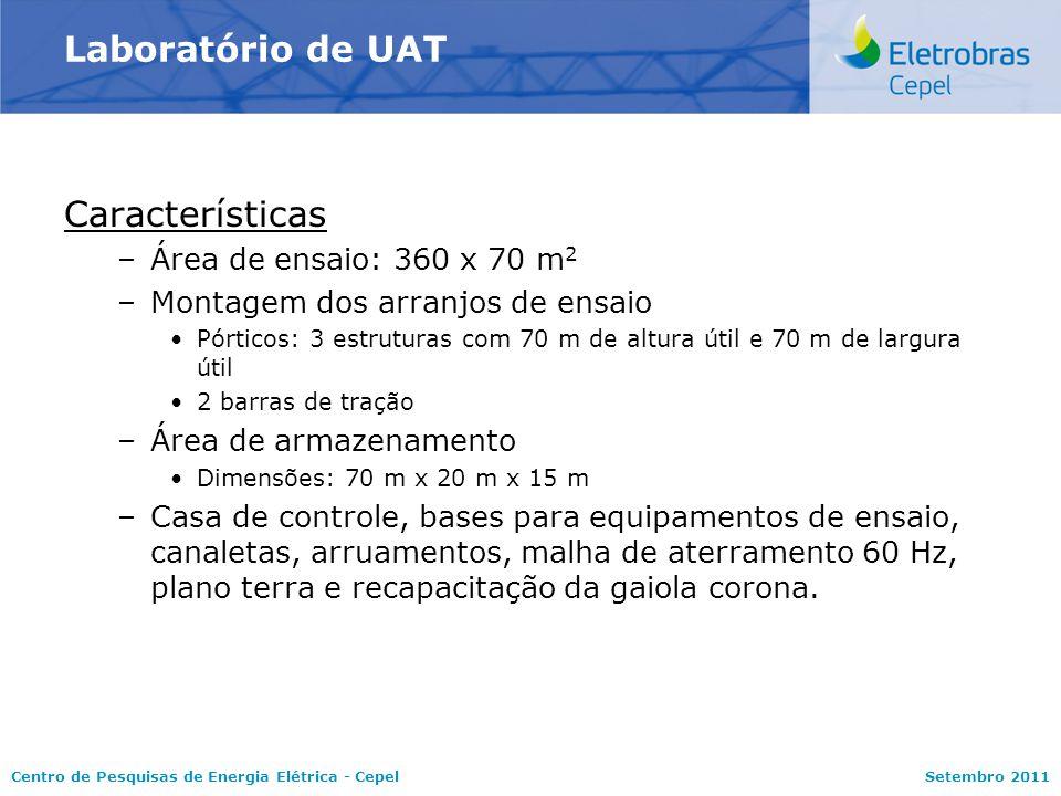 Laboratório de UAT Características Área de ensaio: 360 x 70 m2