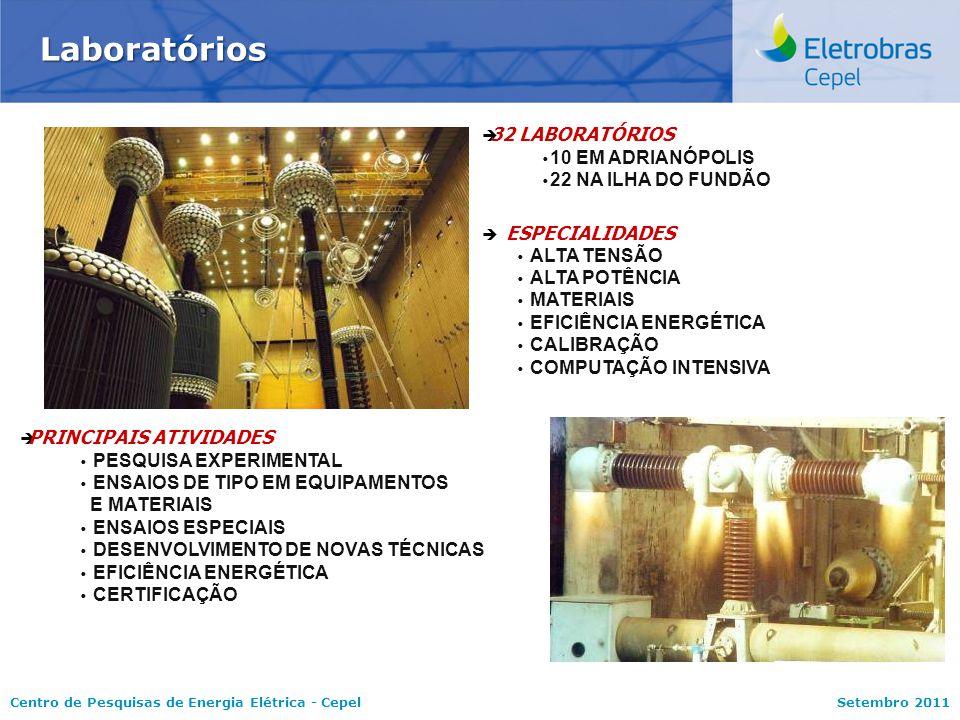 Laboratórios 32 LABORATÓRIOS 10 EM ADRIANÓPOLIS 22 NA ILHA DO FUNDÃO