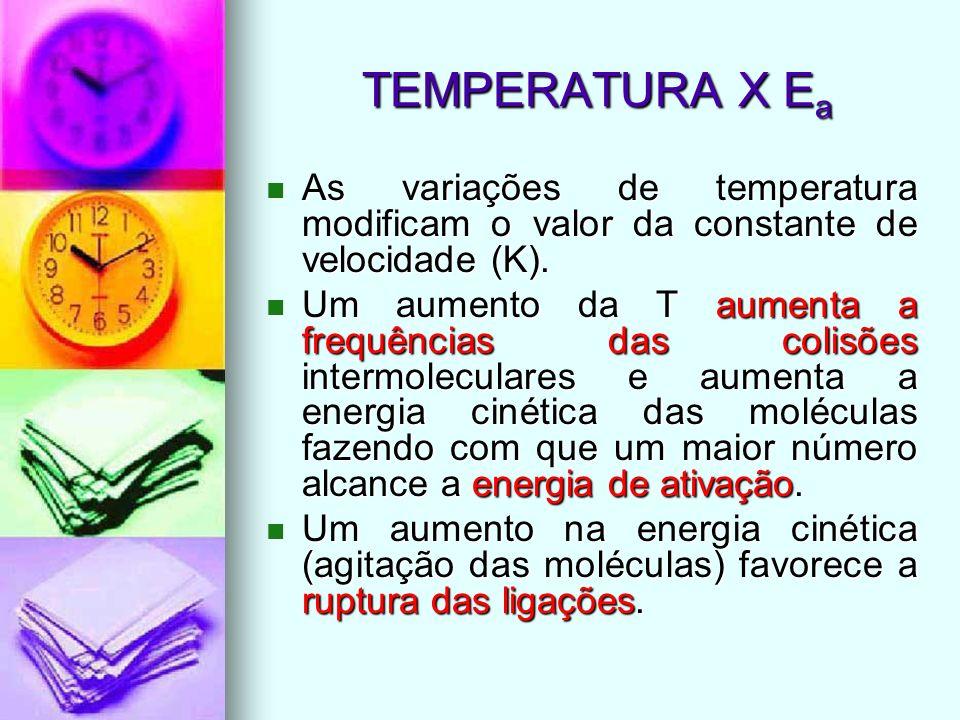 TEMPERATURA X EaAs variações de temperatura modificam o valor da constante de velocidade (K).