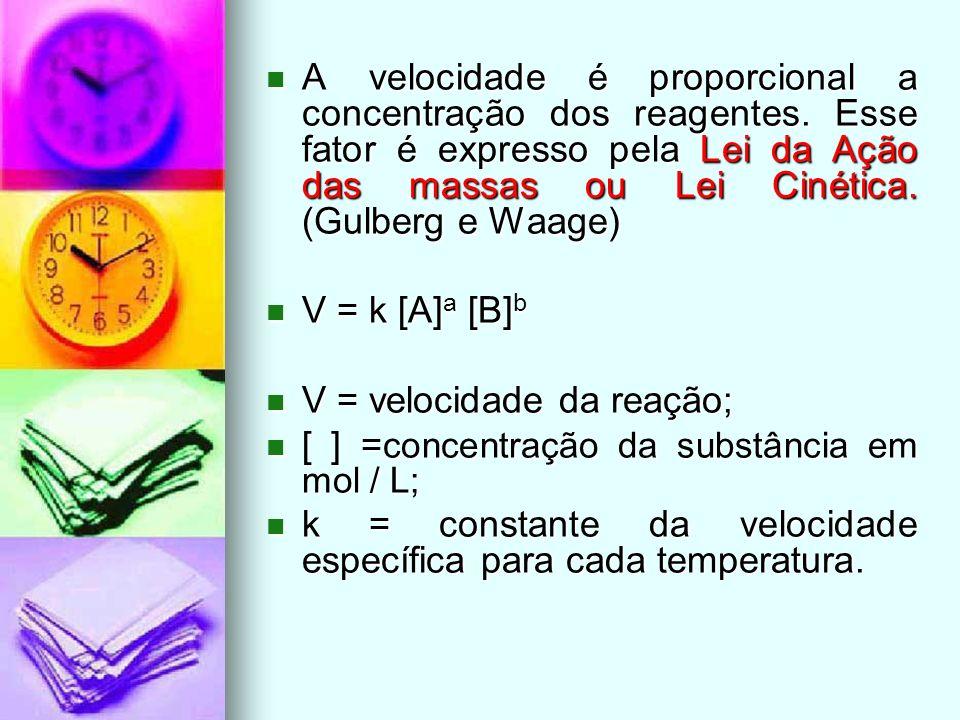 A velocidade é proporcional a concentração dos reagentes