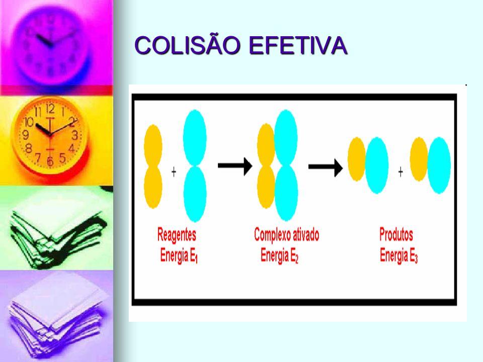 COLISÃO EFETIVA