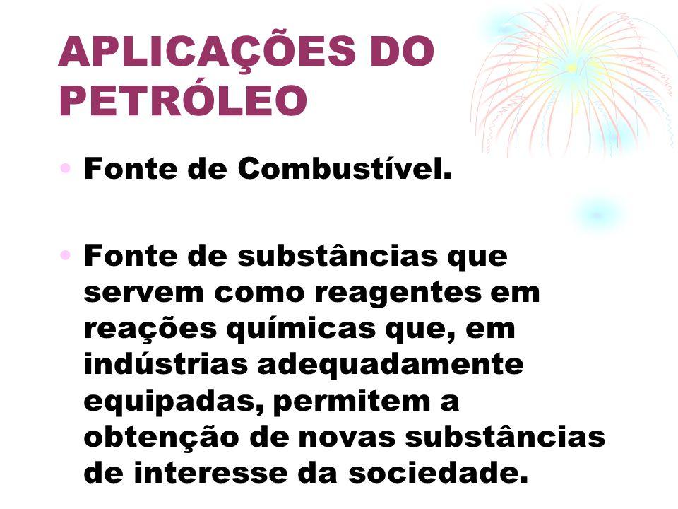 APLICAÇÕES DO PETRÓLEO