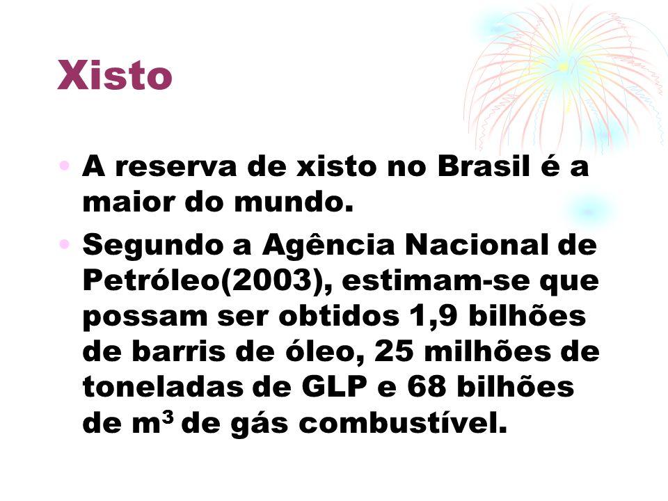 Xisto A reserva de xisto no Brasil é a maior do mundo.