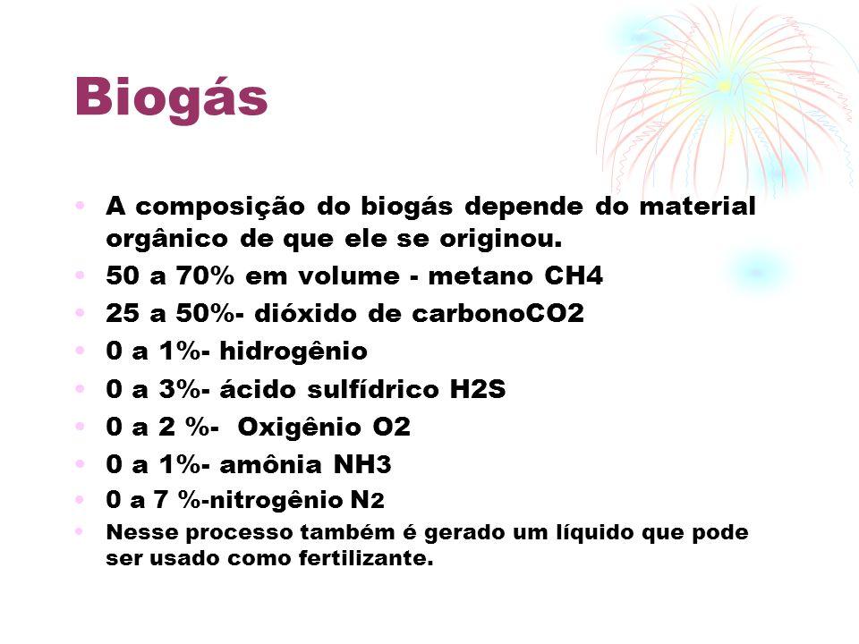 Biogás A composição do biogás depende do material orgânico de que ele se originou. 50 a 70% em volume - metano CH4.