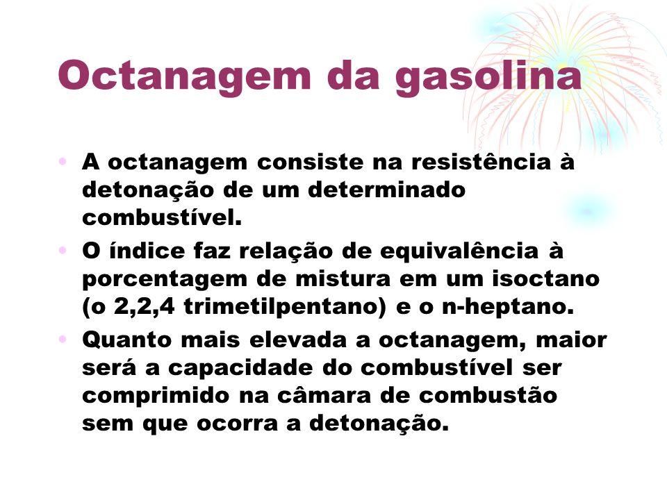 Octanagem da gasolina A octanagem consiste na resistência à detonação de um determinado combustível.