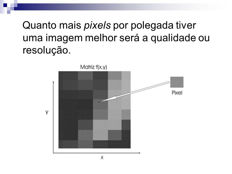 Quanto mais pixels por polegada tiver uma imagem melhor será a qualidade ou resolução.