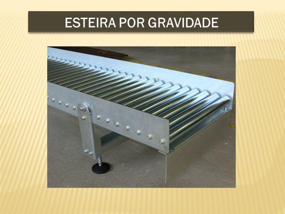 ESTEIRA POR GRAVIDADE