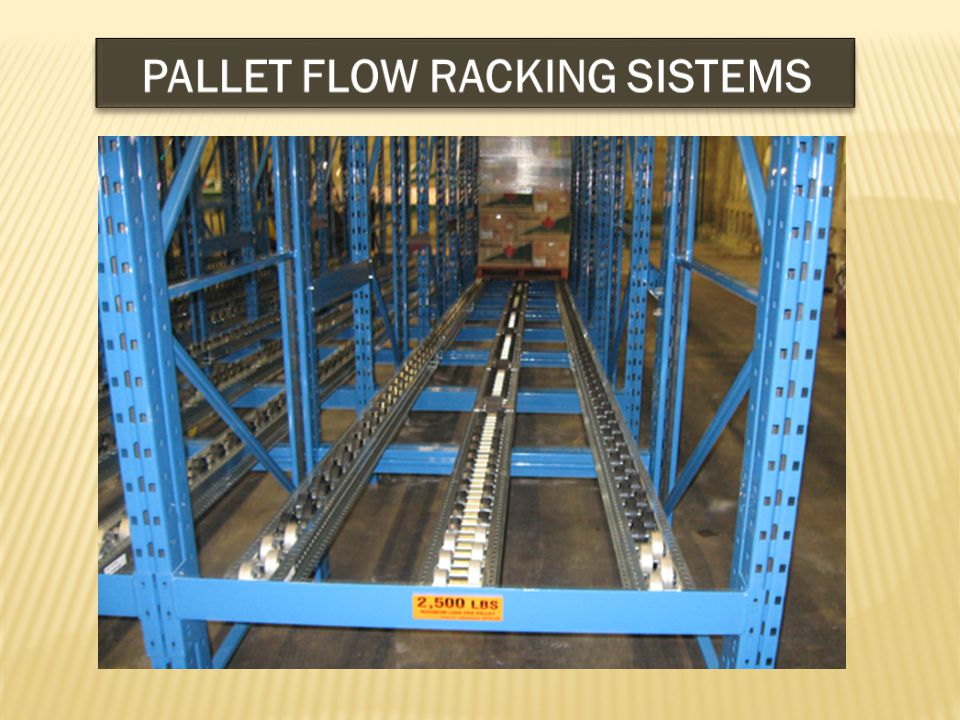PALLET FLOW RACKING sistems