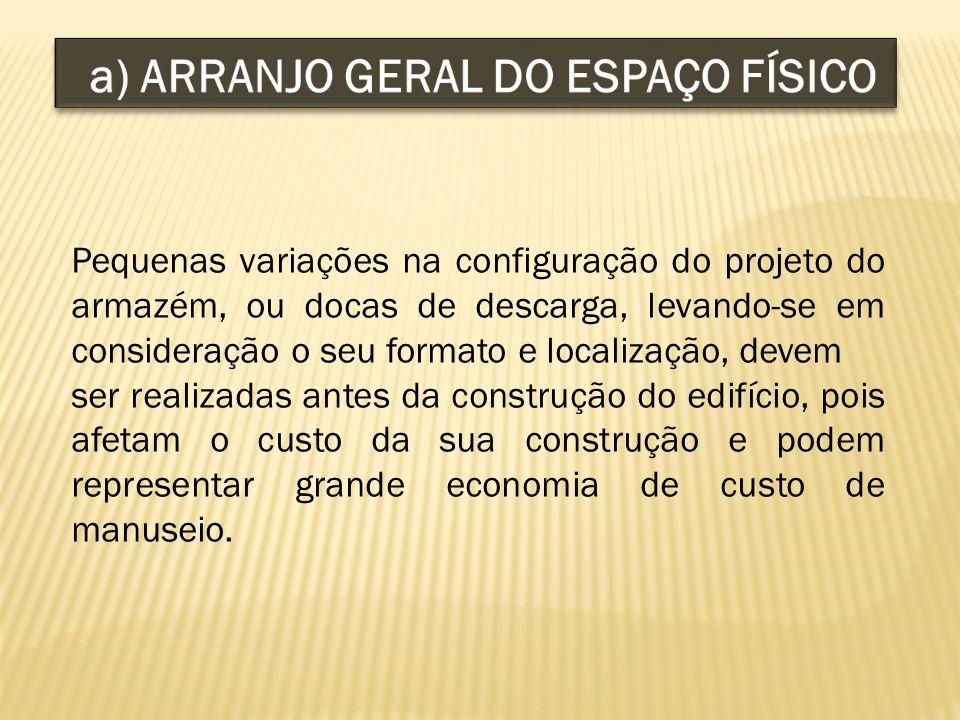 a) ARRANJO GERAL DO ESPAÇO FÍSICO