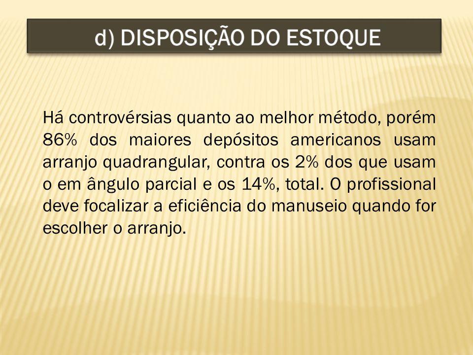 d) DISPOSIÇÃO DO ESTOQUE