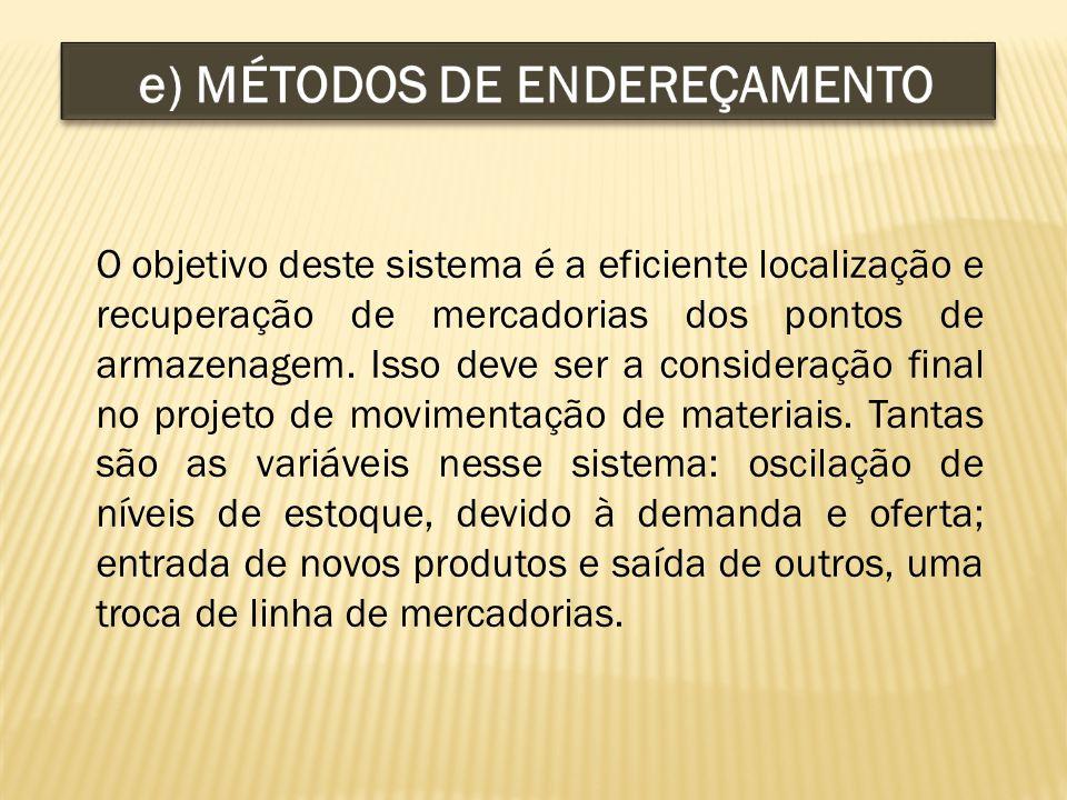 e) MÉTODOS DE ENDEREÇAMENTO
