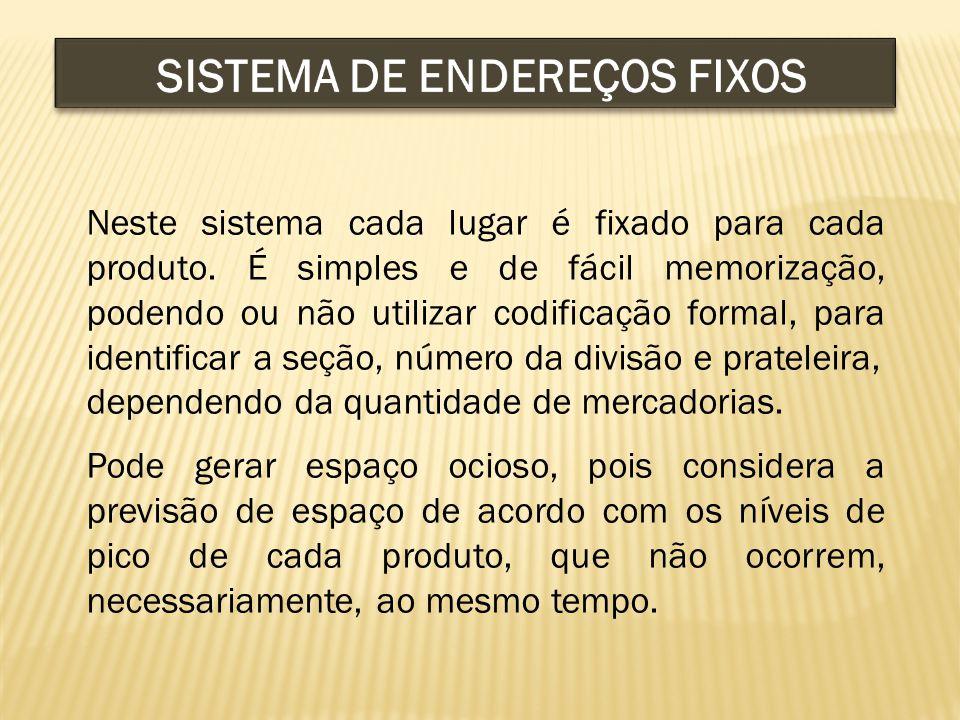 SISTEMA DE ENDEREÇOS FIXOS