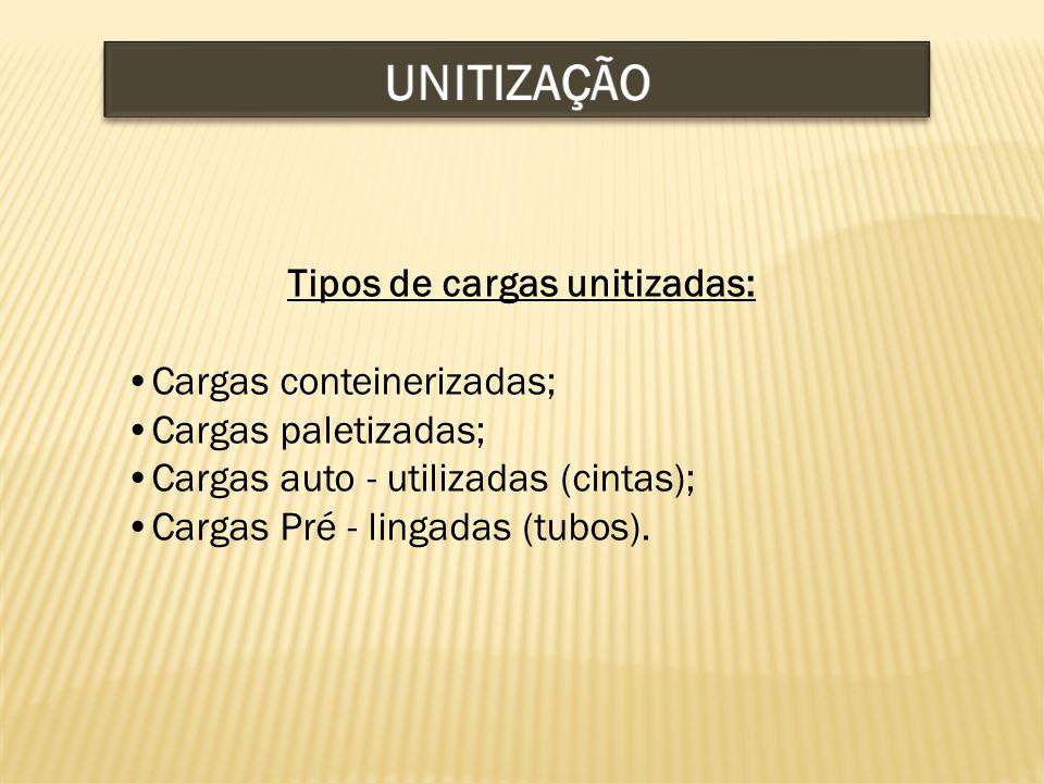 Tipos de cargas unitizadas: