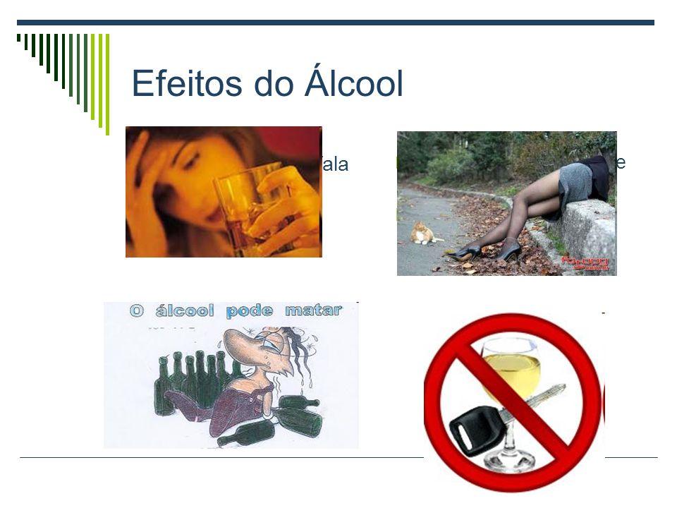 Efeitos do Álcool Afeta a visão e a fala