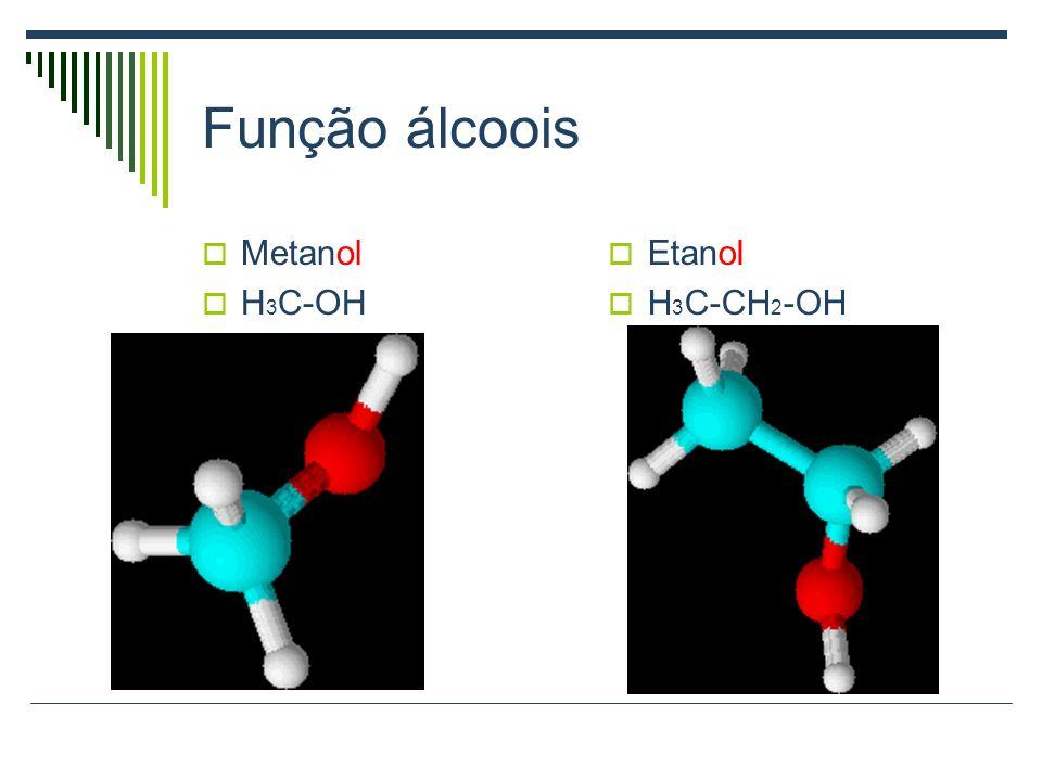 Função álcoois Metanol H3C-OH Etanol H3C-CH2-OH