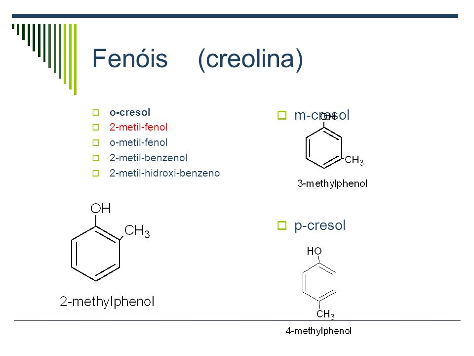 Fenóis (creolina) m-cresol p-cresol o-cresol 2-metil-fenol