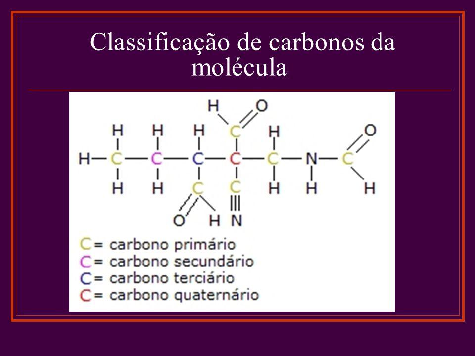 Classificação de carbonos da molécula