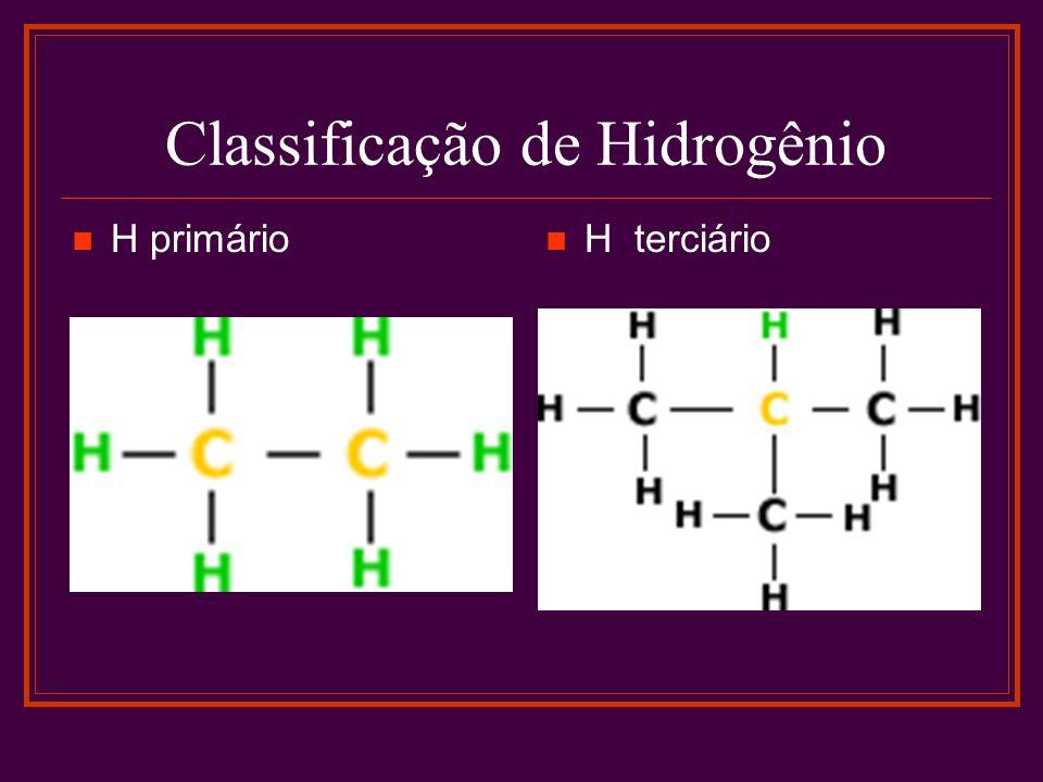 Classificação de Hidrogênio