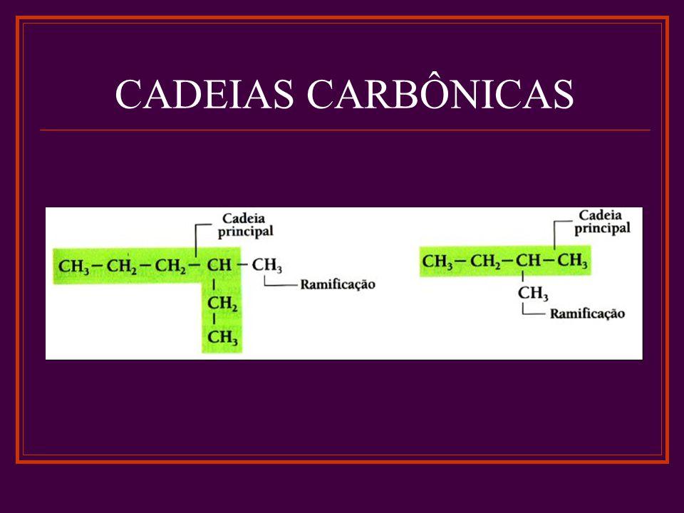 CADEIAS CARBÔNICAS