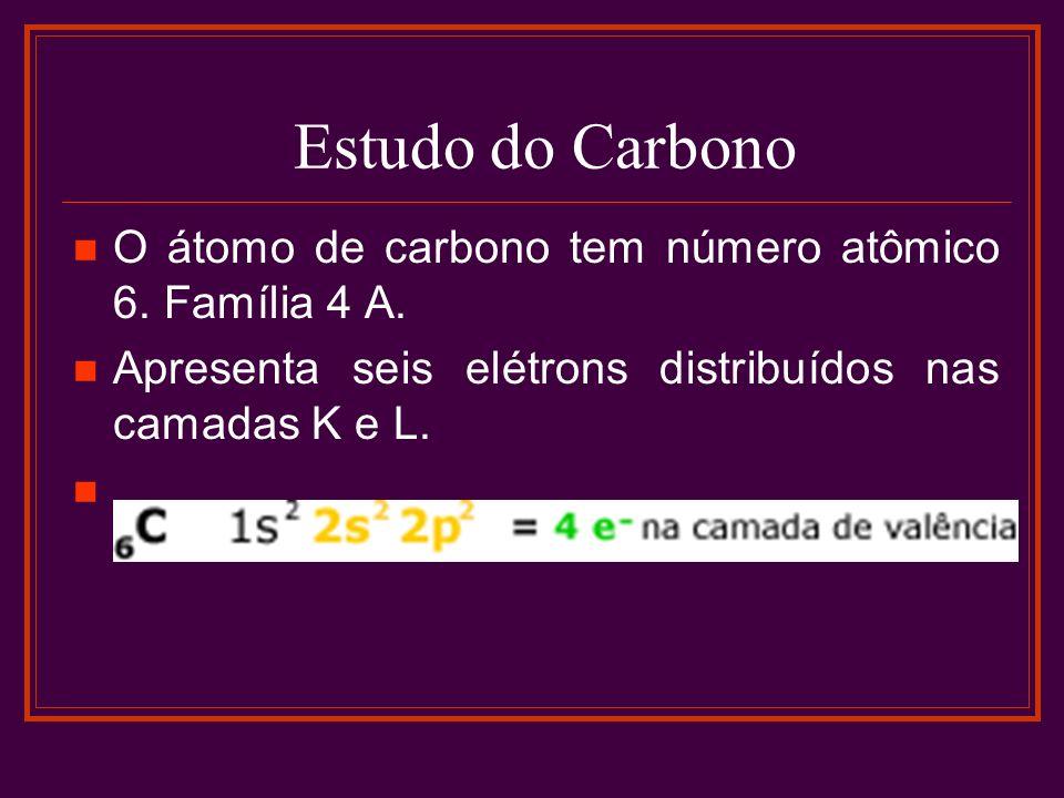 Estudo do Carbono O átomo de carbono tem número atômico 6.