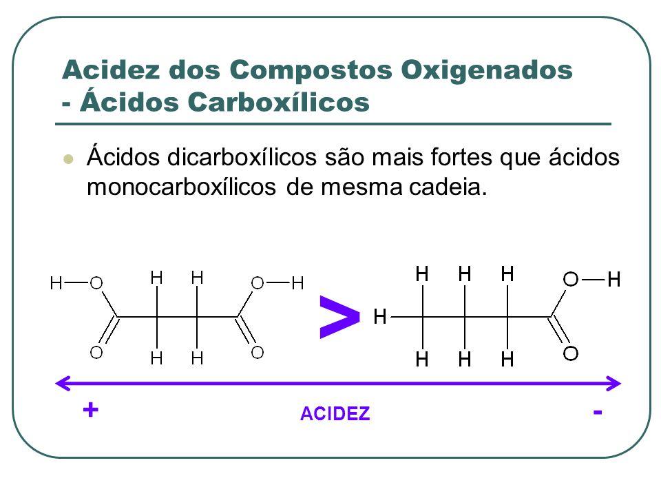 Acidez dos Compostos Oxigenados - Ácidos Carboxílicos