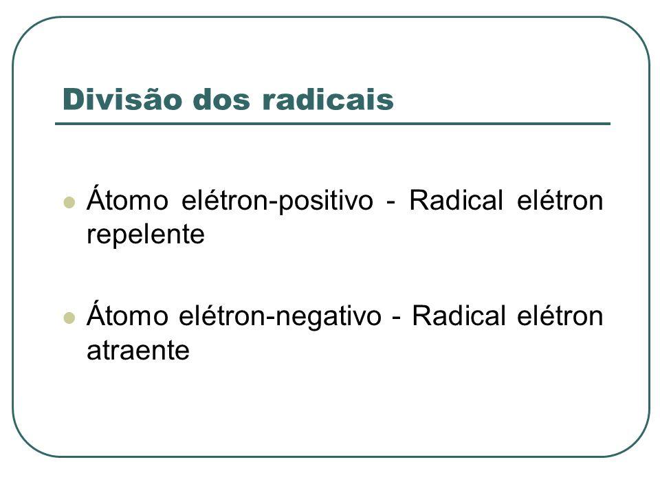 Divisão dos radicais Átomo elétron-positivo - Radical elétron repelente.