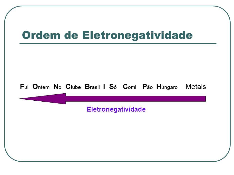 Ordem de Eletronegatividade