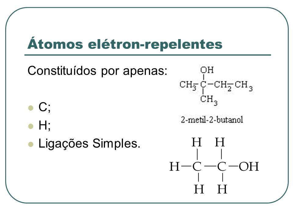 Átomos elétron-repelentes