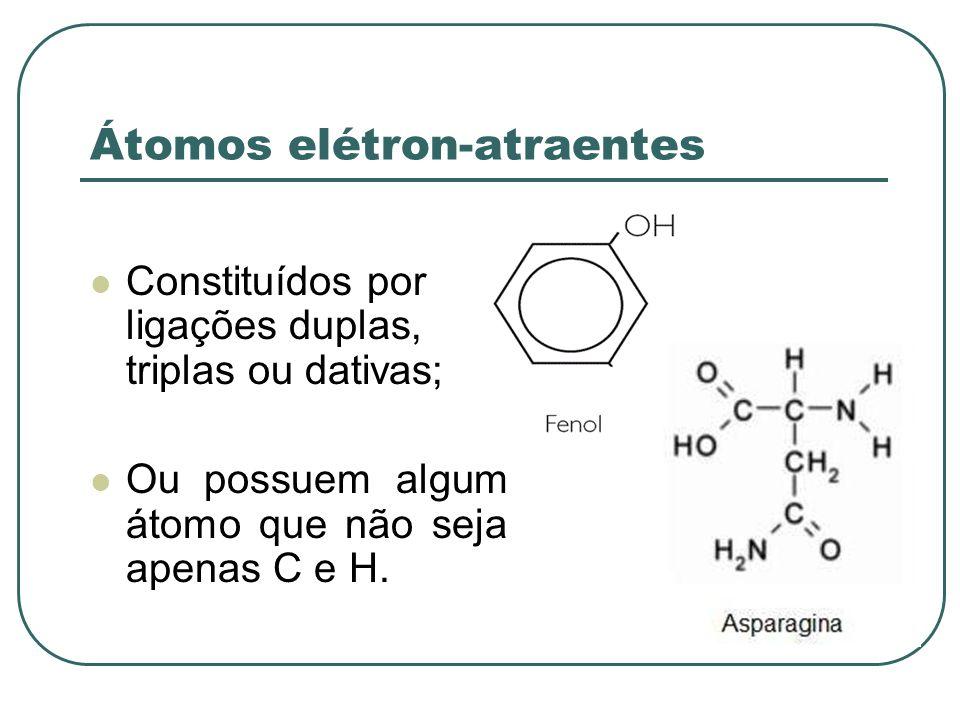 Átomos elétron-atraentes