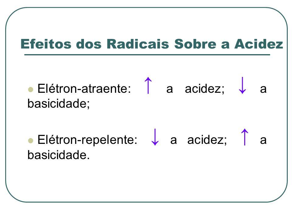 Efeitos dos Radicais Sobre a Acidez