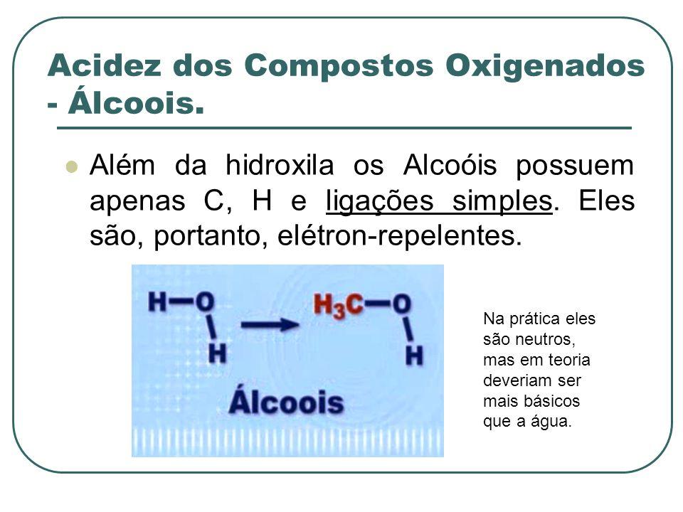 Acidez dos Compostos Oxigenados - Álcoois.