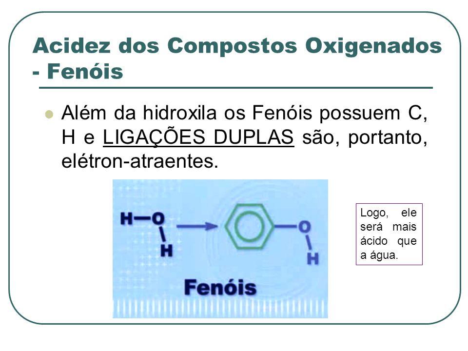 Acidez dos Compostos Oxigenados - Fenóis