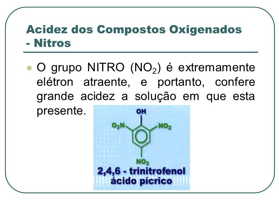 Acidez dos Compostos Oxigenados - Nitros