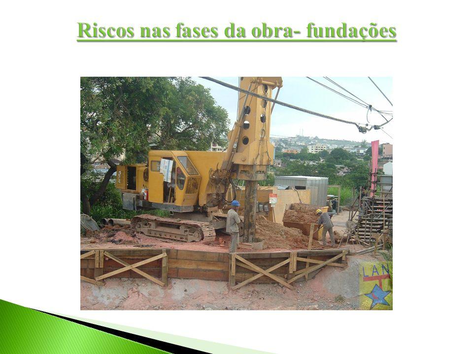 Riscos nas fases da obra- fundações