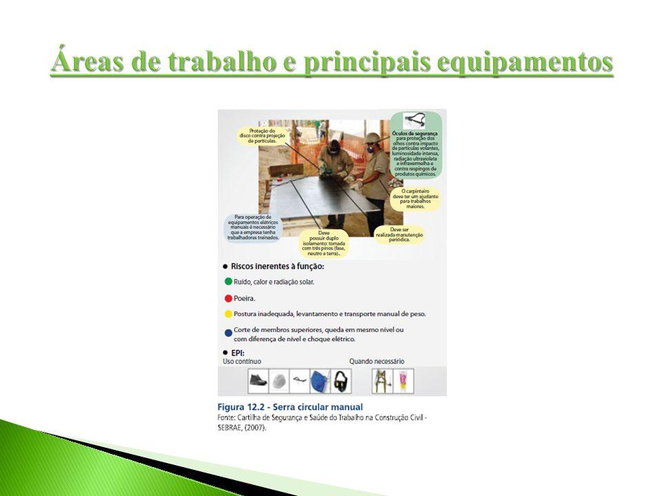 Áreas de trabalho e principais equipamentos
