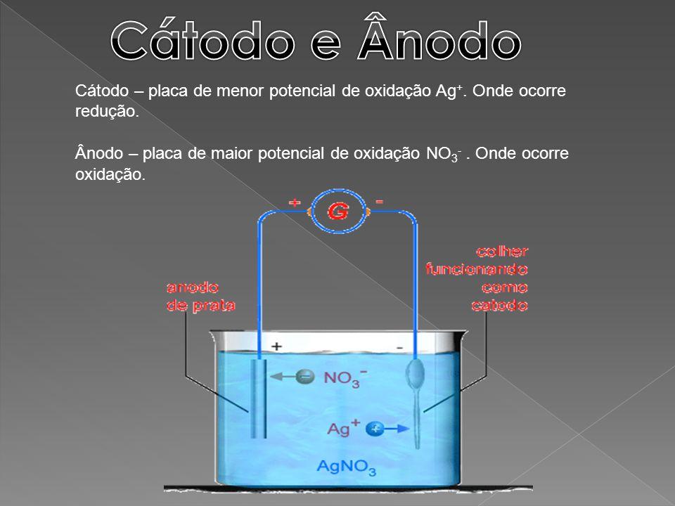 Cátodo e ÂnodoCátodo – placa de menor potencial de oxidação Ag+. Onde ocorre redução.