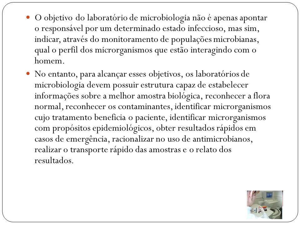 O objetivo do laboratório de microbiologia não é apenas apontar o responsável por um determinado estado infeccioso, mas sim, indicar, através do monitoramento de populações microbianas, qual o perfil dos microrganismos que estão interagindo com o homem.