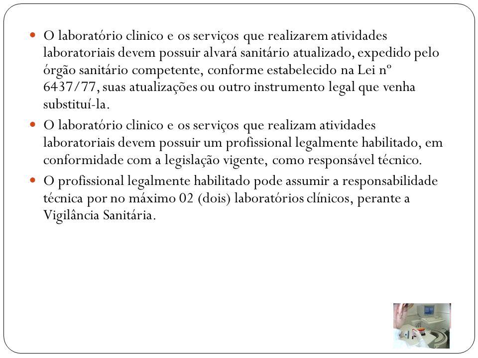 O laboratório clinico e os serviços que realizarem atividades laboratoriais devem possuir alvará sanitário atualizado, expedido pelo órgão sanitário competente, conforme estabelecido na Lei nº 6437/77, suas atualizações ou outro instrumento legal que venha substituí-la.