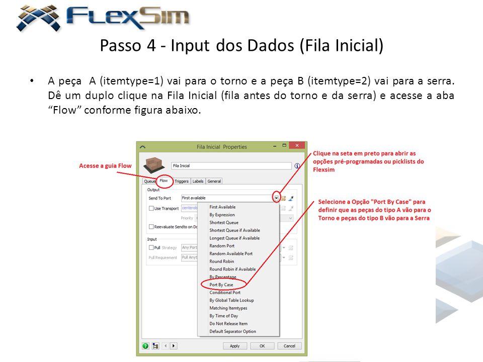 Passo 4 - Input dos Dados (Fila Inicial)