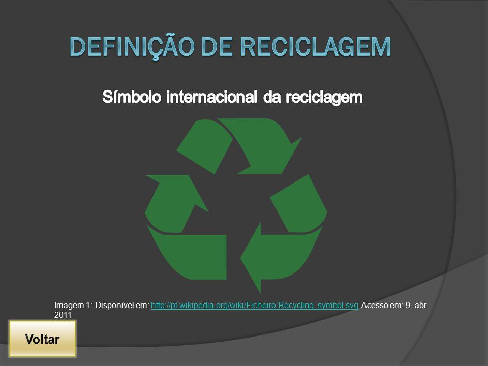 DEFINIÇÃO DE RECICLAGEM