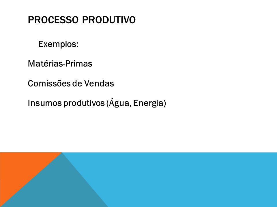 Processo Produtivo Exemplos: Matérias-Primas Comissões de Vendas
