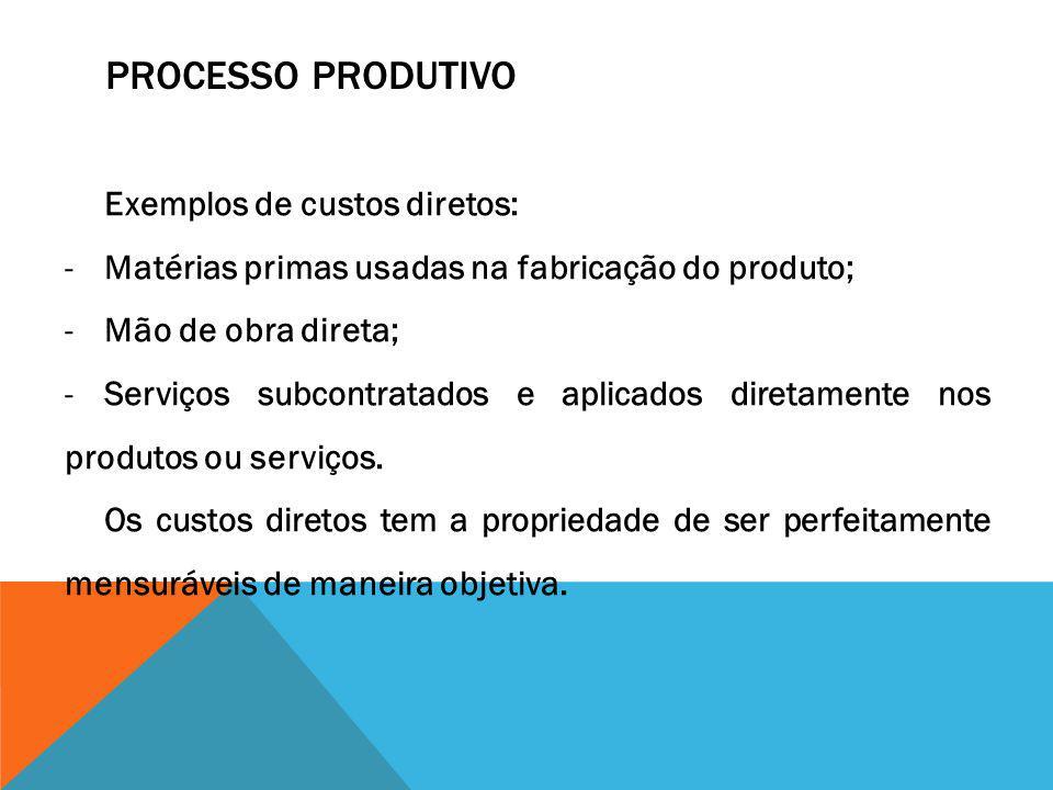 Processo Produtivo Exemplos de custos diretos: