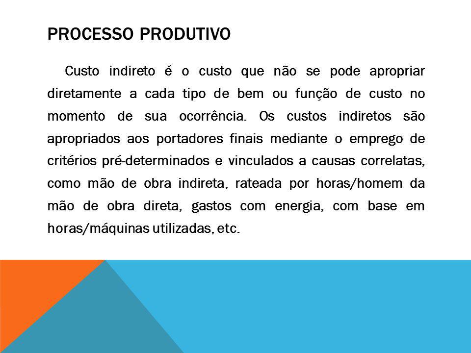 Processo Produtivo